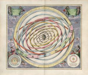 Cellarius_Harmonia_Macrocosmica_-_Orbium_Planetarum_Terram_Complectentium_Scenographia